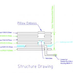 membrane stack